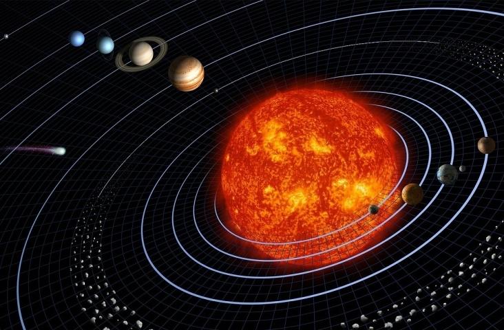Planeten bij de bovenbouwles 'Als ik toch eens vliegen kon'