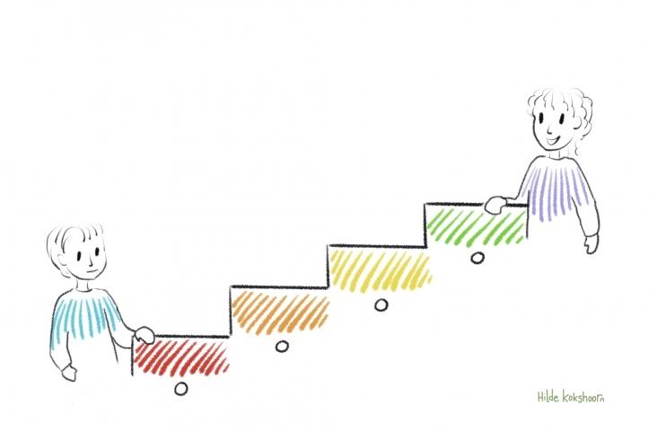 Zangmeter. Illustratie Hilde Kokshoorn
